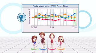 Wiifitbmi